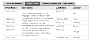 Cisco Expo 2009