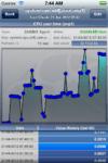 MobileOp: Analisi in tempo reale di tutti i parametri