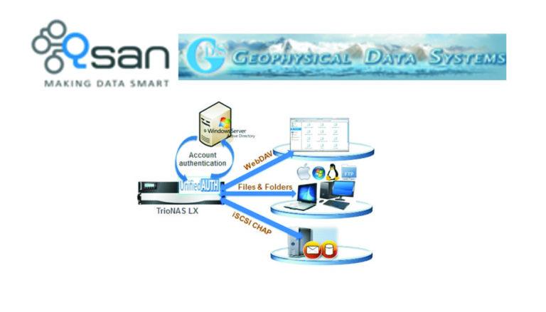 Geophysical Data Systems (GDS) sceglie i sistemi TrioNAS LX U600Q di Qsan per semplificare la gestione storage e proteggere i dati archiviati