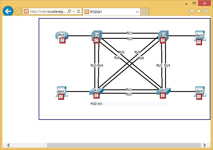 Laboratorio Cisco di Scuola Vega