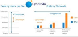 Sphere3DV3Slide2