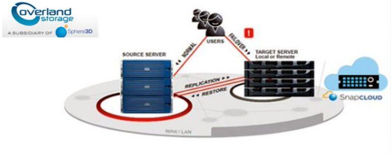 I Network Attached Storage (NAS) Overland di Sphere 3D ancora più sicuri grazie alla Encrypted Continuous Replication (ECR)