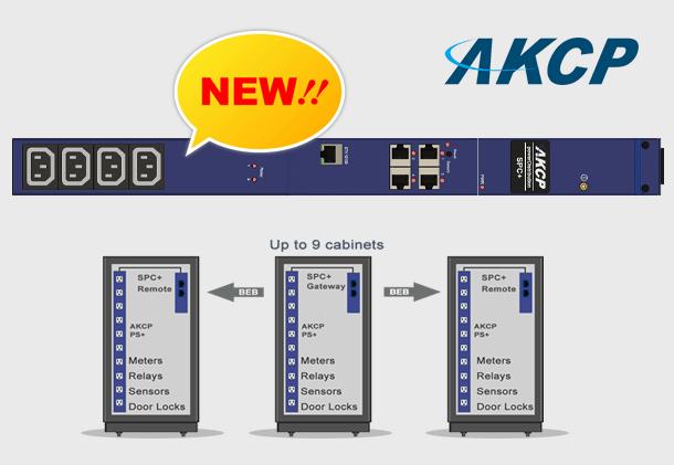 CoreTech e AKCP presentano il  NUOVO DISPOSITIVO Smart Power Controller SPC+