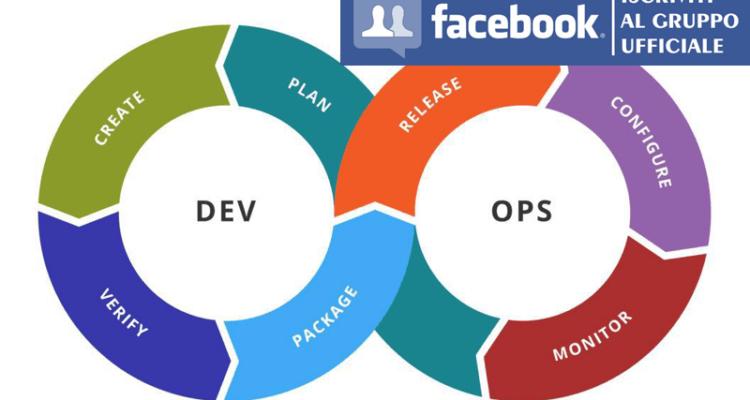 Gruppo Cloud Facebook Coretech