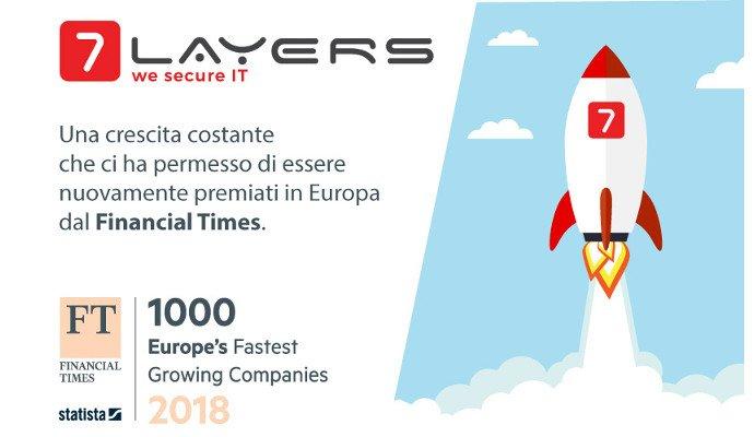 7Layers S.r.l. premiata dal Financial Times per il secondo anno consecutivo