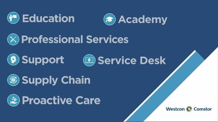 I servizi a valore aggiunto di Westcon sempre disponibili