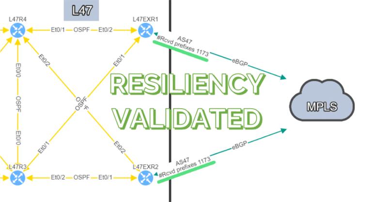 Resilienza BGP e prefissi ricevuti